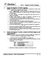 Discrete Mathematics (3140708) Darshan - Unit-1,3,5